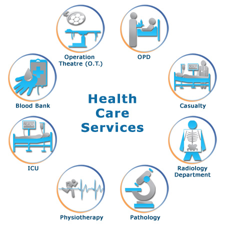 Health Care Solutions-image